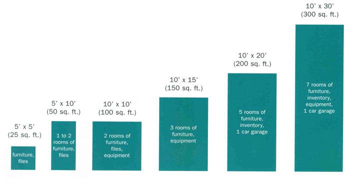 self storage closet sizes